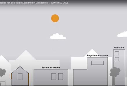 Sociale economie: hoe werkt dit juist?